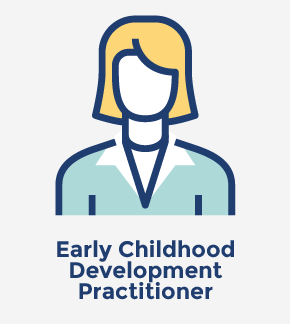 select an early childhood practioner and 3 © 2017 national board for professional teaching standards | all rights reserved early and middle childhood/art this portfolio entry captures your abilities as an .
